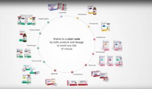 OHRE Pharma-img